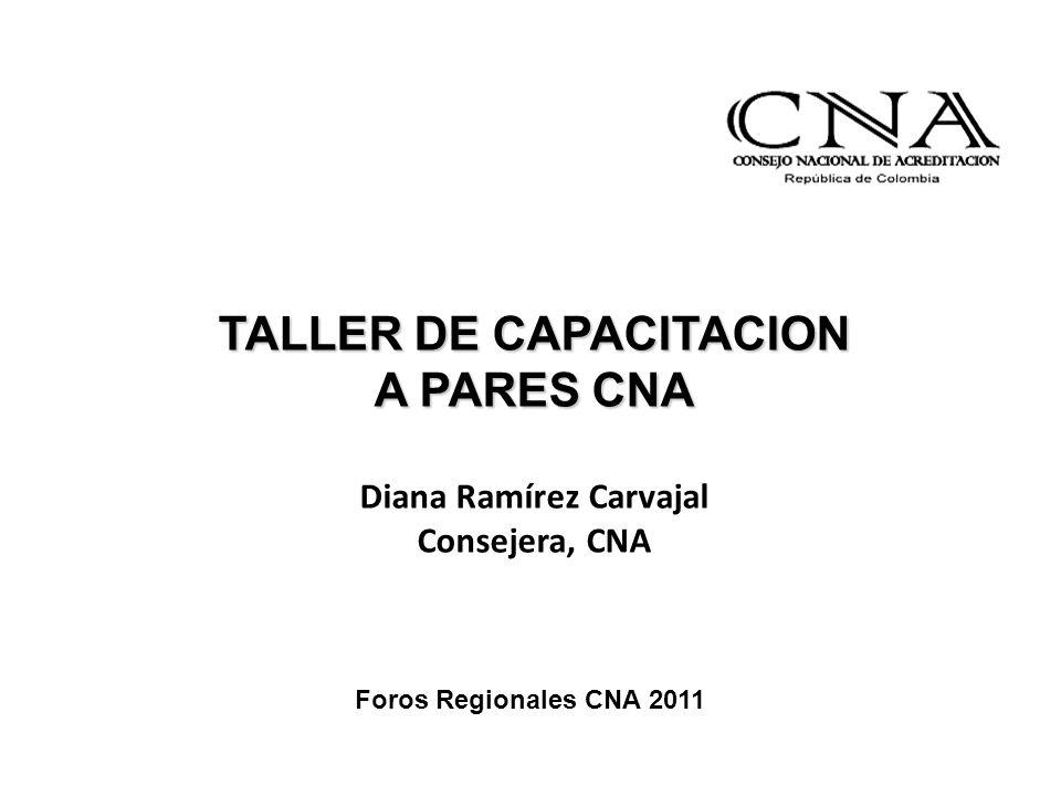 TALLER DE CAPACITACION A PARES CNA Diana Ramírez Carvajal Consejera, CNA
