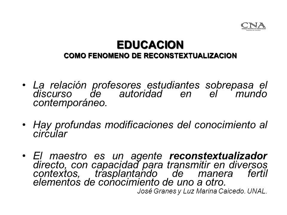 EDUCACION COMO FENOMENO DE RECONSTEXTUALIZACION