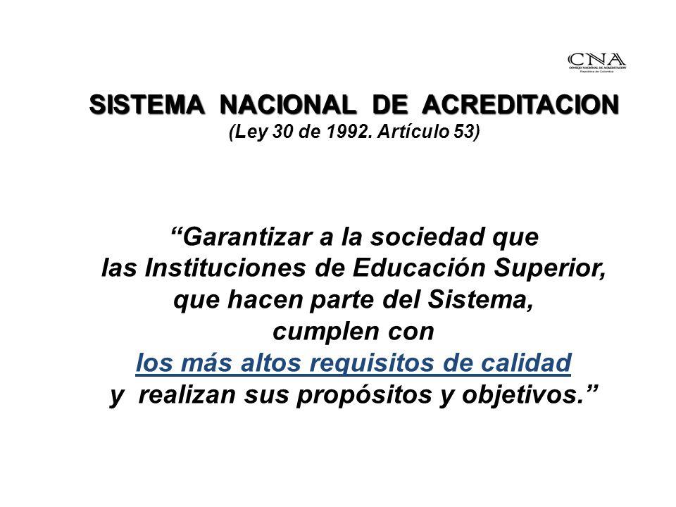 SISTEMA NACIONAL DE ACREDITACION (Ley 30 de 1992. Artículo 53)