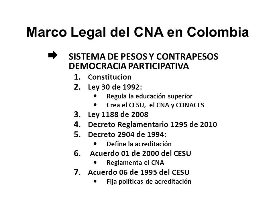 Marco Legal del CNA en Colombia