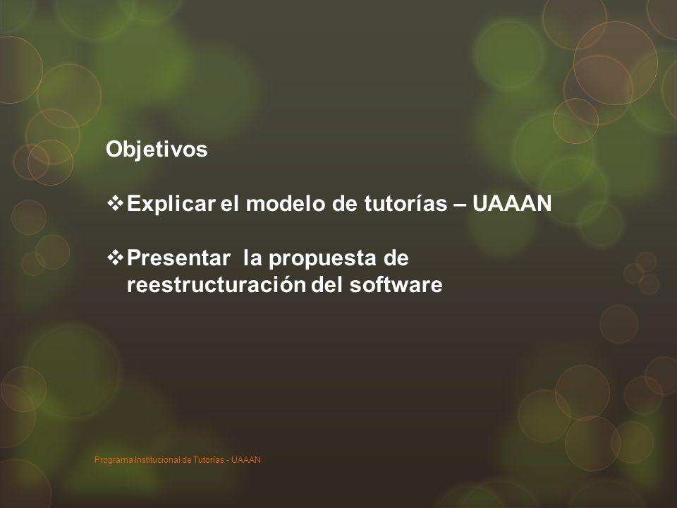 Explicar el modelo de tutorías – UAAAN