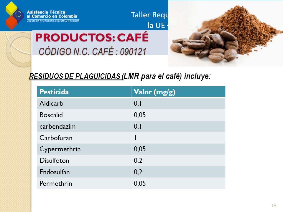 PRODUCTOS: CAFÉ CÓDIGO N.C. CAFÉ : 090121