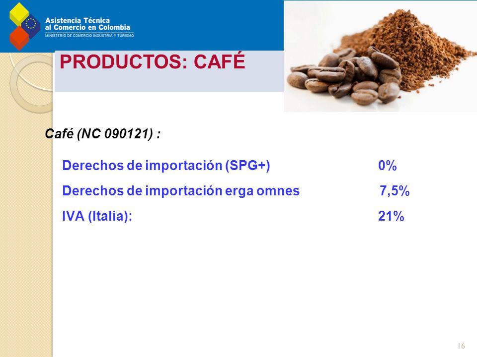 PRODUCTOS: CAFÉ tos - Pereira 22 Marzo 2012