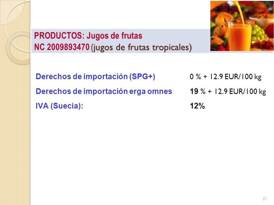 PRODUCTOS: Jugos de frutas NC 2009893470 (jugos de frutas tropicales)