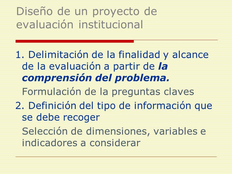 Diseño de un proyecto de evaluación institucional