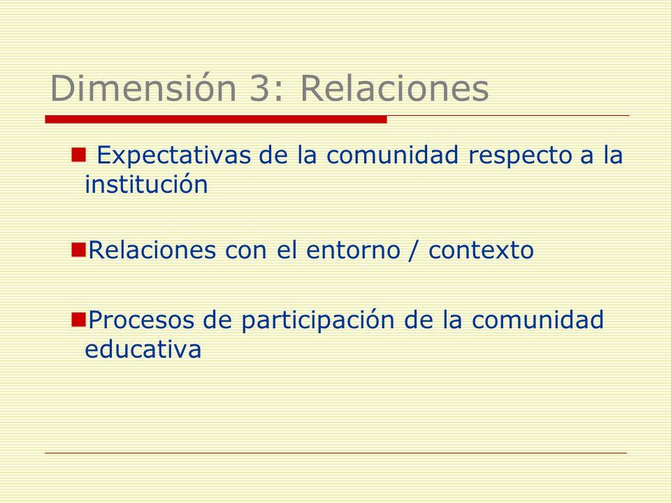 Dimensión 3: Relaciones