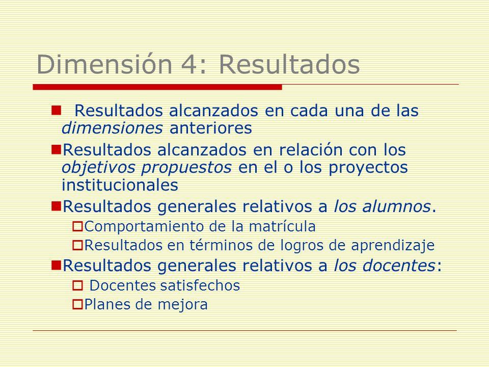 Dimensión 4: Resultados