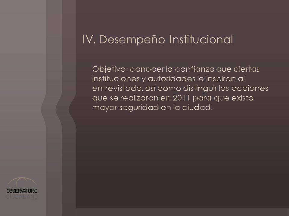 IV. Desempeño Institucional