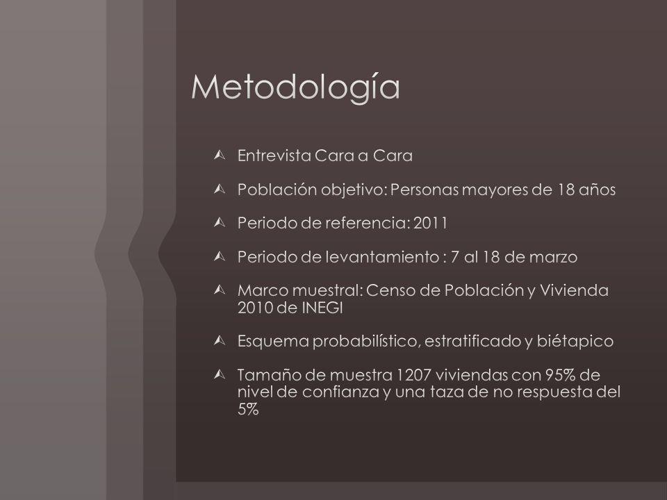 Metodología Entrevista Cara a Cara