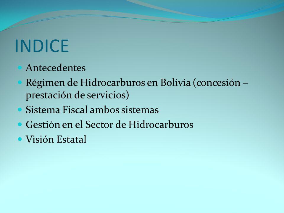 INDICE Antecedentes. Régimen de Hidrocarburos en Bolivia (concesión – prestación de servicios) Sistema Fiscal ambos sistemas.