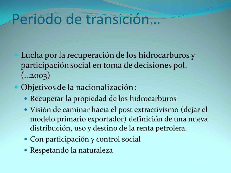 Periodo de transición…