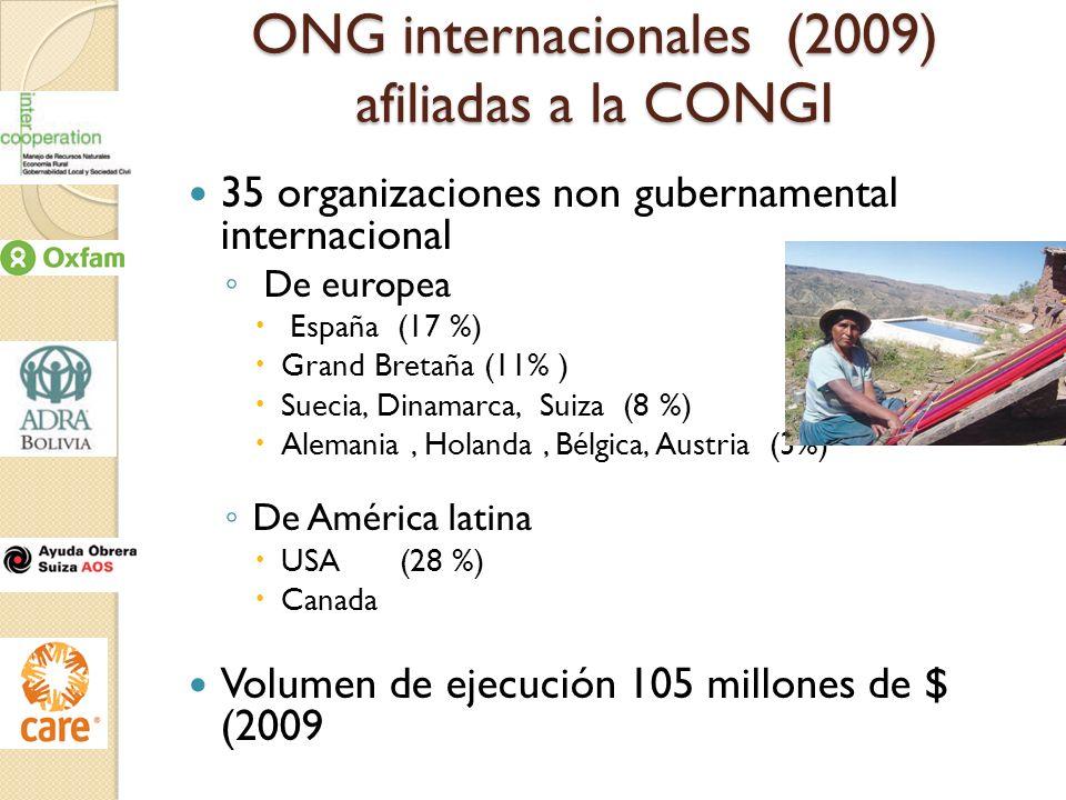 ONG internacionales (2009) afiliadas a la CONGI