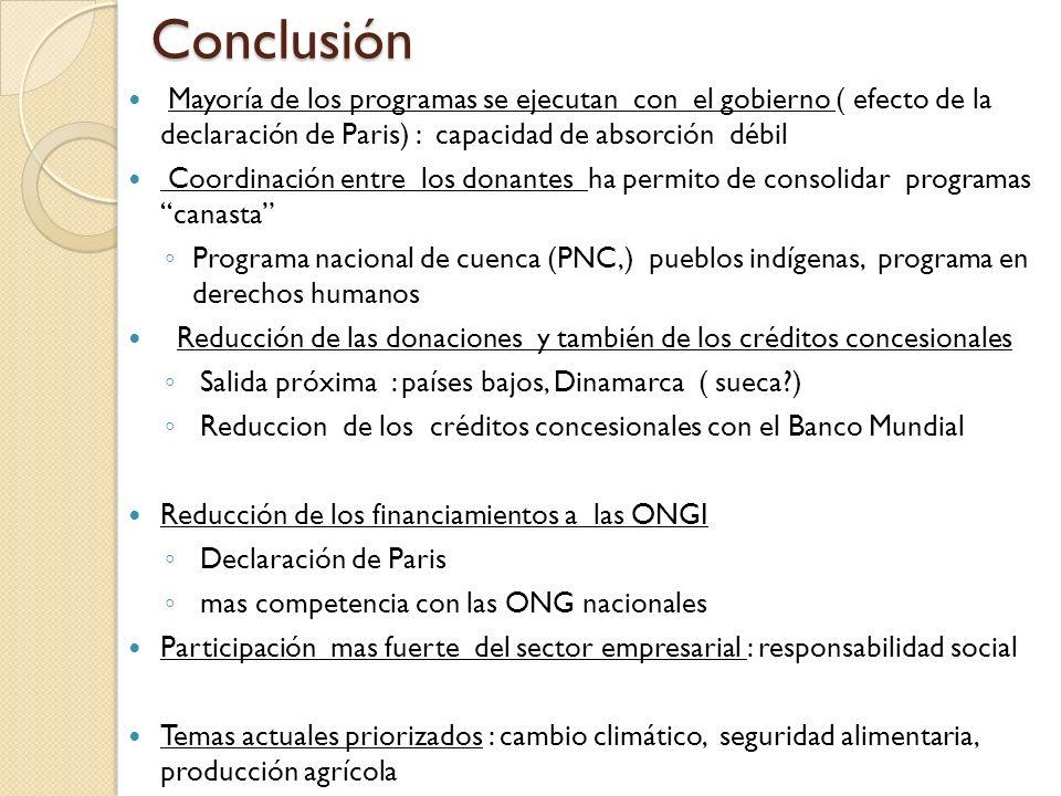 Conclusión Mayoría de los programas se ejecutan con el gobierno ( efecto de la declaración de Paris) : capacidad de absorción débil.