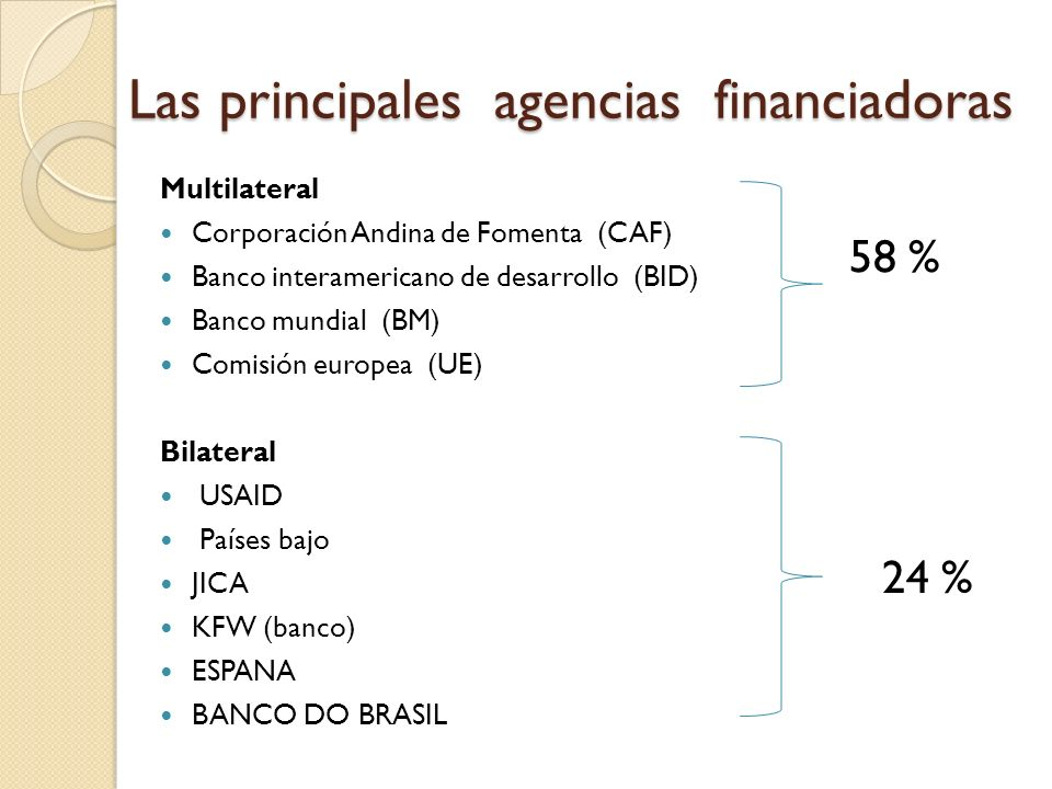 Las principales agencias financiadoras