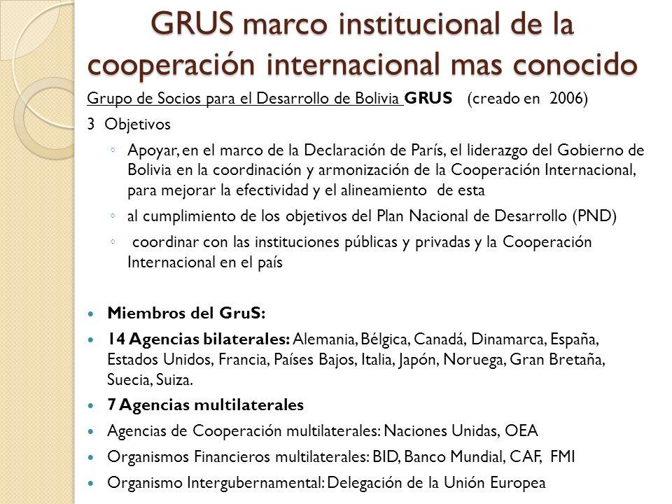 GRUS marco institucional de la cooperación internacional mas conocido