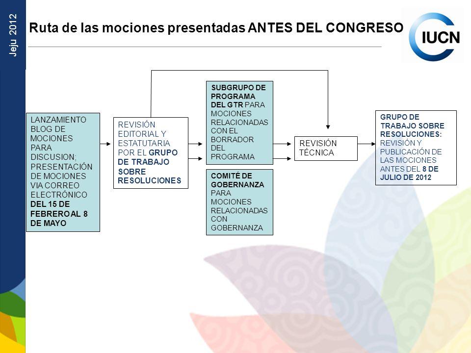 Ruta de las mociones presentadas ANTES DEL CONGRESO
