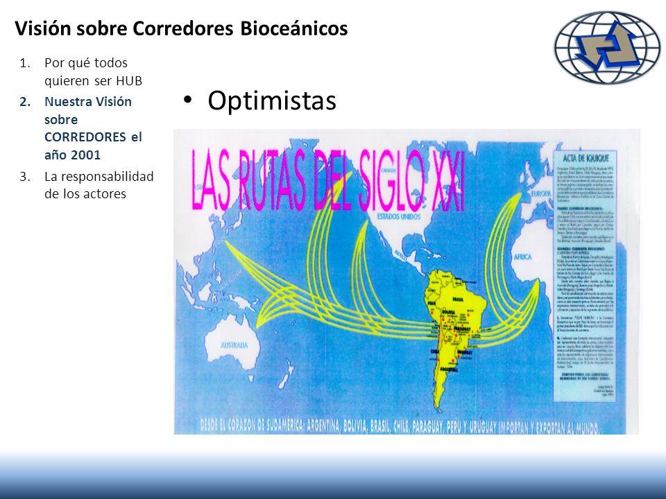 Visión sobre Corredores Bioceánicos