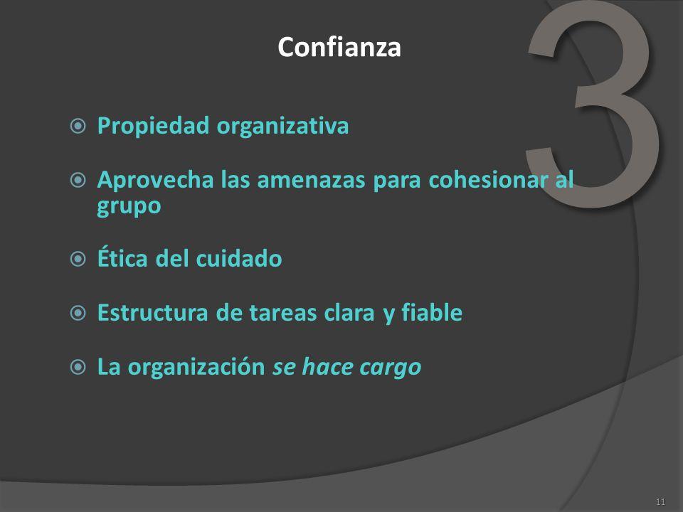 3 Confianza Propiedad organizativa