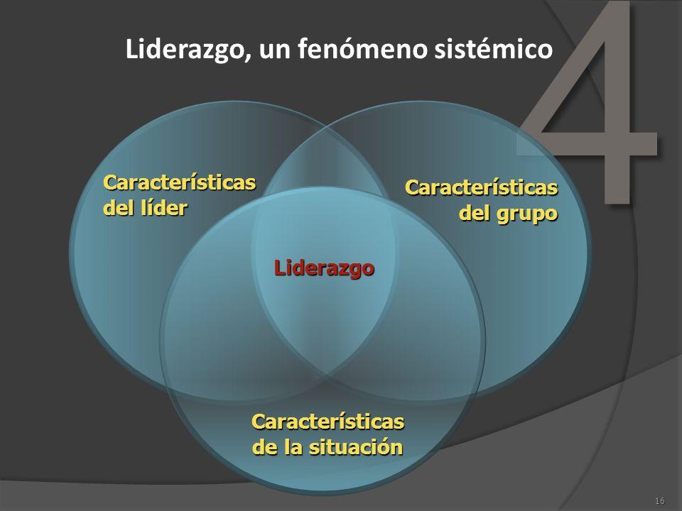 Liderazgo, un fenómeno sistémico