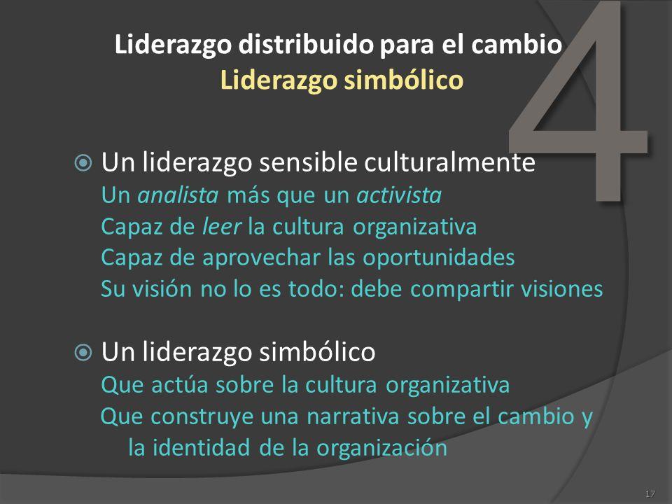 Liderazgo distribuido para el cambio Liderazgo simbólico