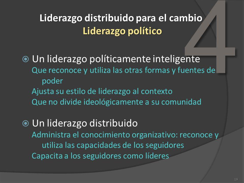 Liderazgo distribuido para el cambio Liderazgo político