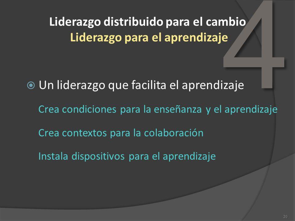Liderazgo distribuido para el cambio Liderazgo para el aprendizaje