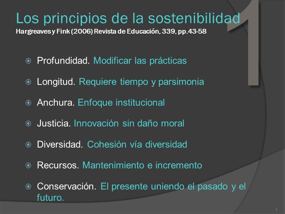 1 Los principios de la sostenibilidad Hargreaves y Fink (2006) Revista de Educación, 339, pp.43-58.