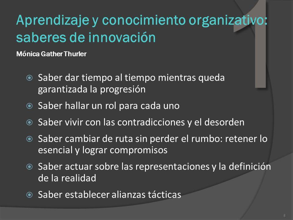 1 Aprendizaje y conocimiento organizativo: saberes de innovación Mónica Gather Thurler.