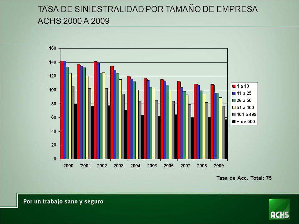 TASA DE SINIESTRALIDAD POR TAMAÑO DE EMPRESA ACHS 2000 A 2009