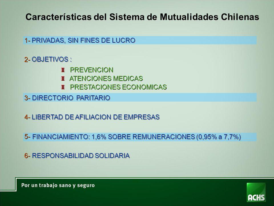 Características del Sistema de Mutualidades Chilenas
