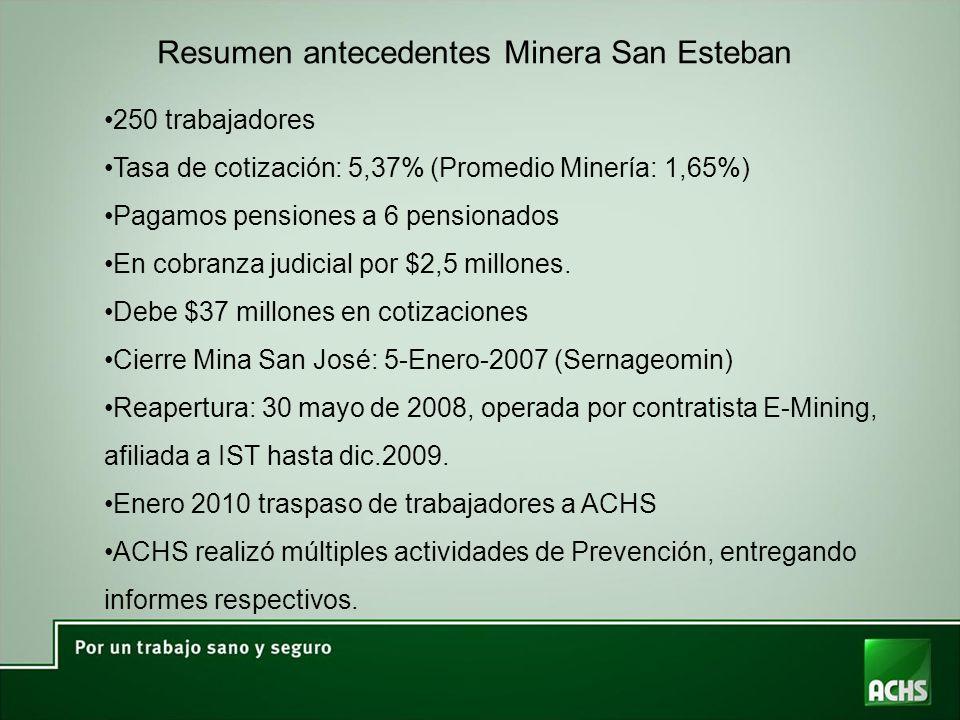 Resumen antecedentes Minera San Esteban