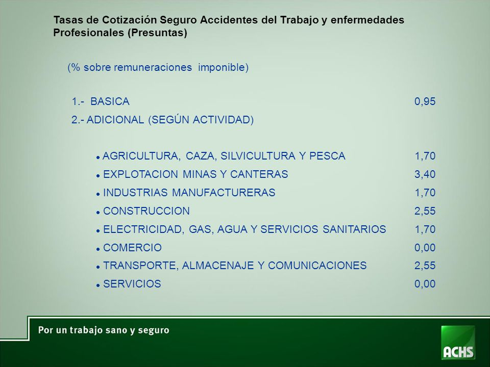 Tasas de Cotización Seguro Accidentes del Trabajo y enfermedades Profesionales (Presuntas)