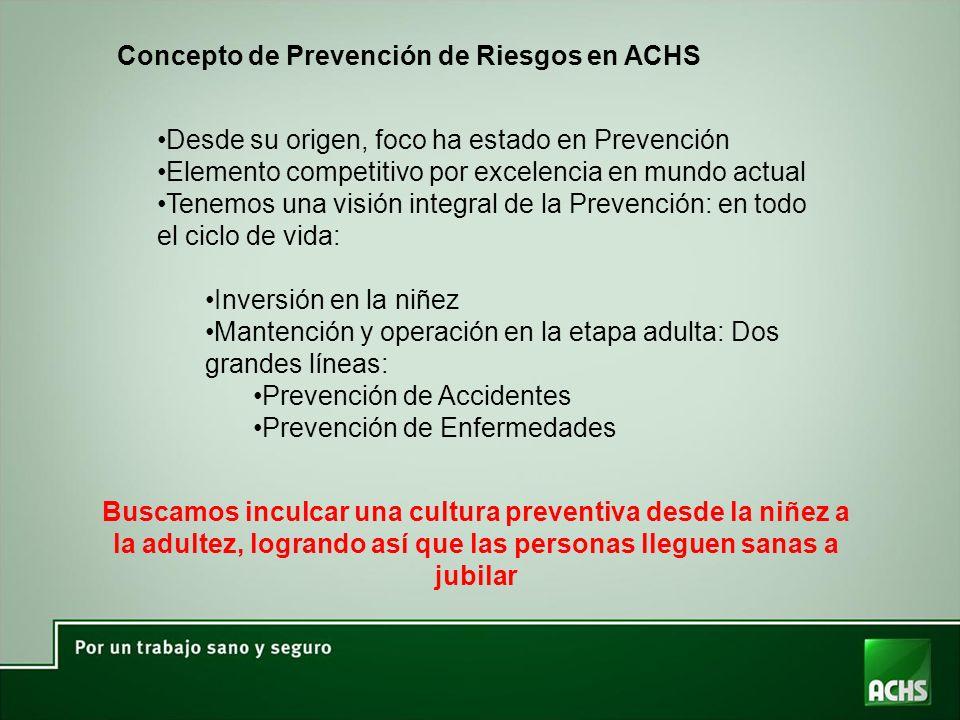 Concepto de Prevención de Riesgos en ACHS