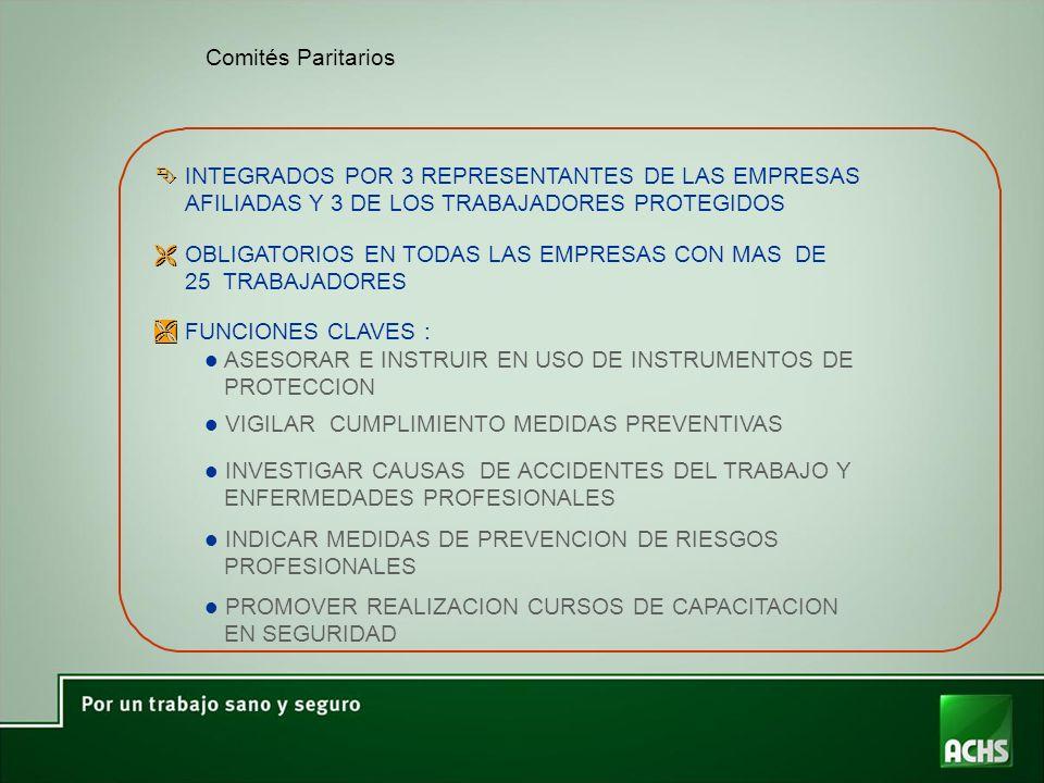 INTEGRADOS POR 3 REPRESENTANTES DE LAS EMPRESAS