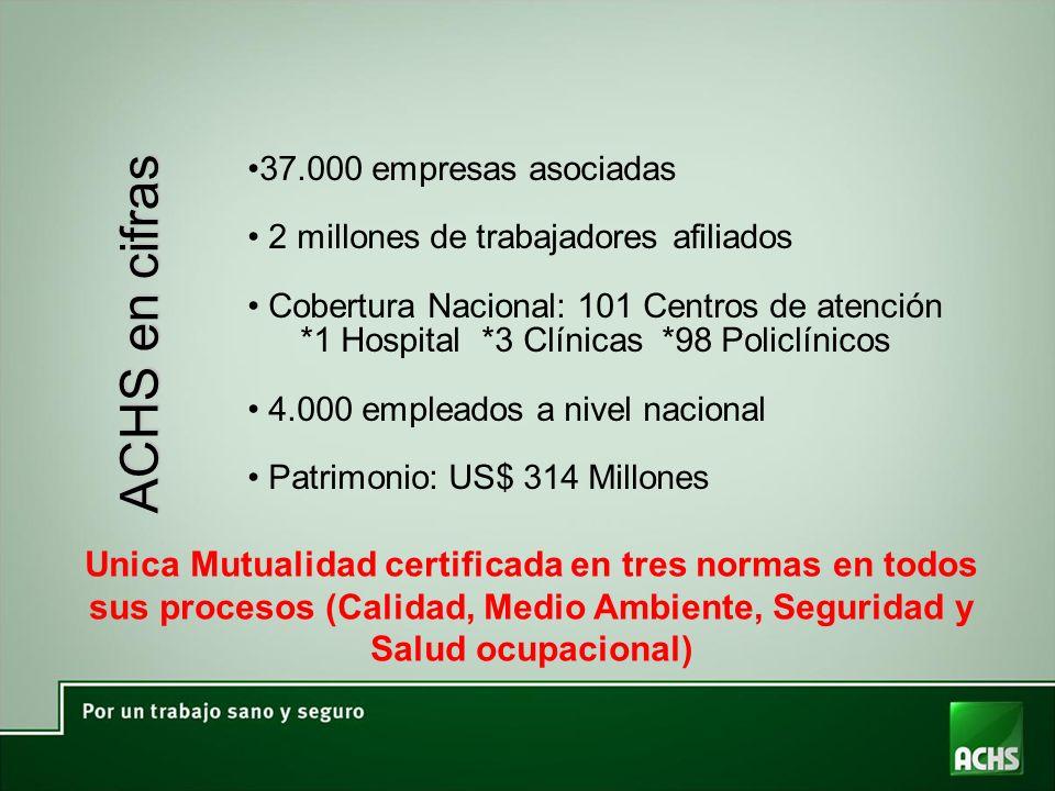 37.000 empresas asociadas 2 millones de trabajadores afiliados. Cobertura Nacional: 101 Centros de atención.