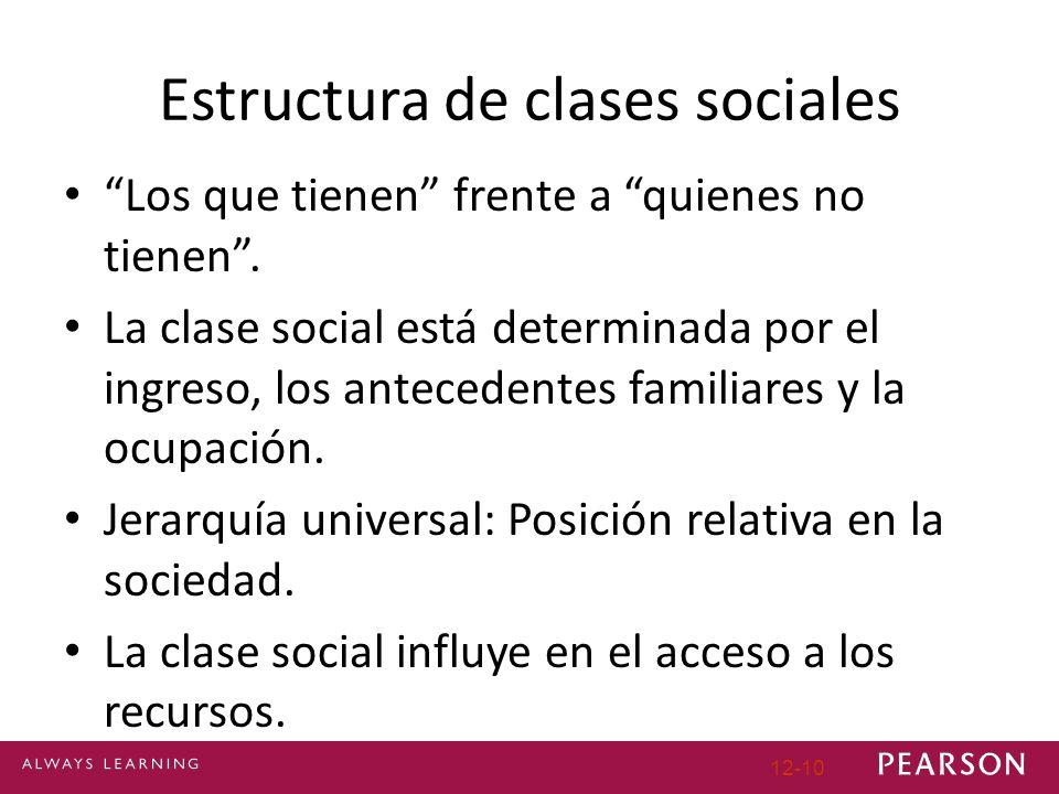 Estructura de clases sociales