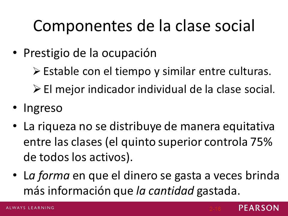 Componentes de la clase social
