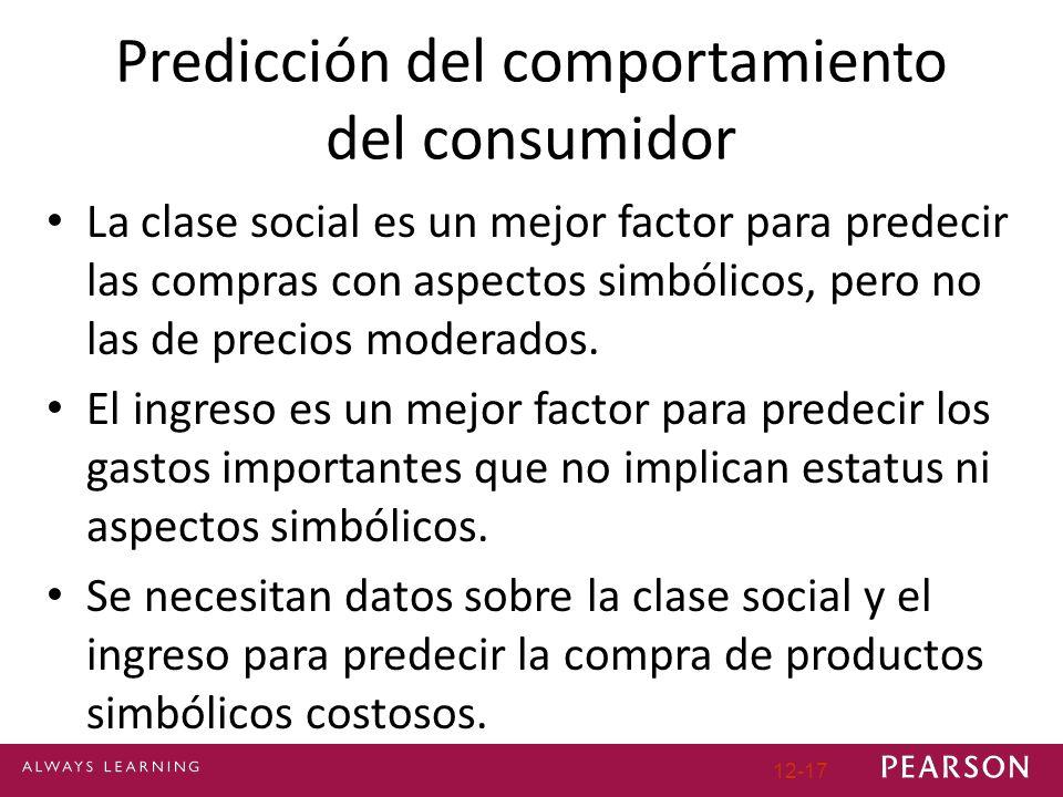 Predicción del comportamiento del consumidor