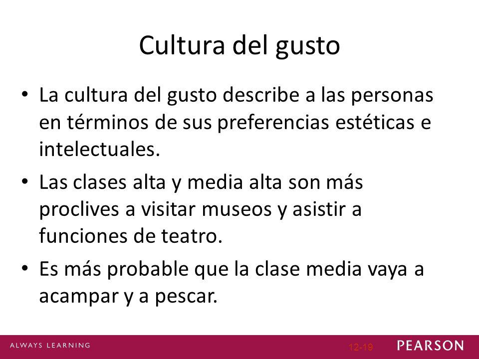 Cultura del gusto La cultura del gusto describe a las personas en términos de sus preferencias estéticas e intelectuales.