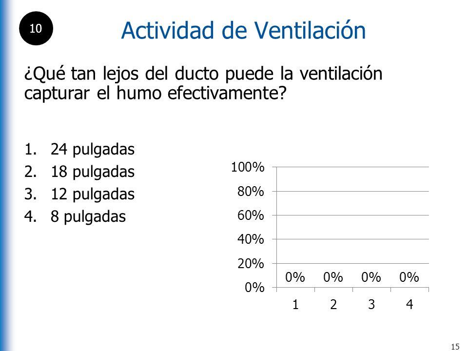 Actividad de Ventilación