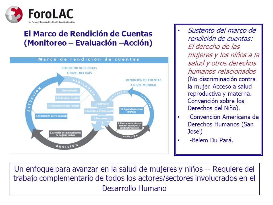 El Marco de Rendición de Cuentas (Monitoreo – Evaluación –Acción)