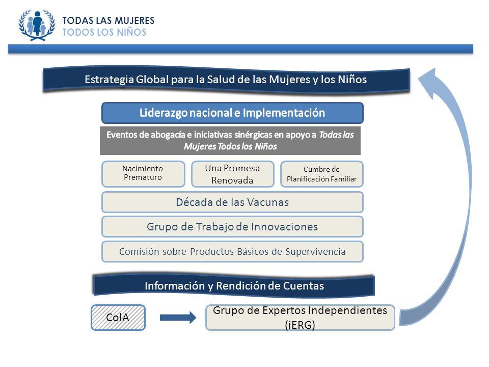 Estrategia Global para la Salud de las Mujeres y los Niños