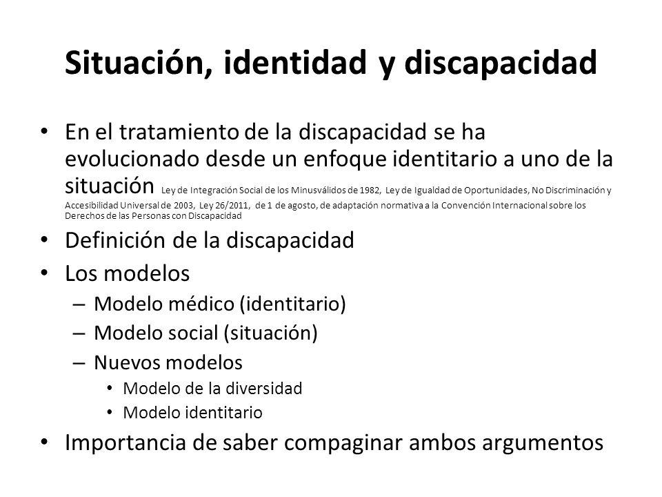 Situación, identidad y discapacidad