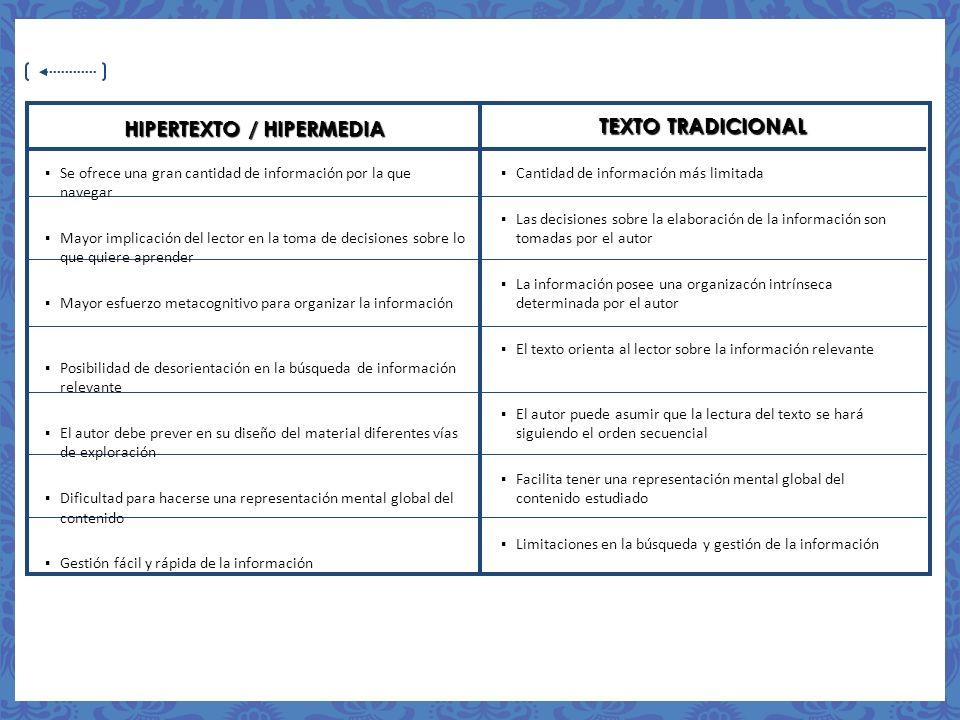 HIPERTEXTO / HIPERMEDIA TEXTO TRADICIONAL