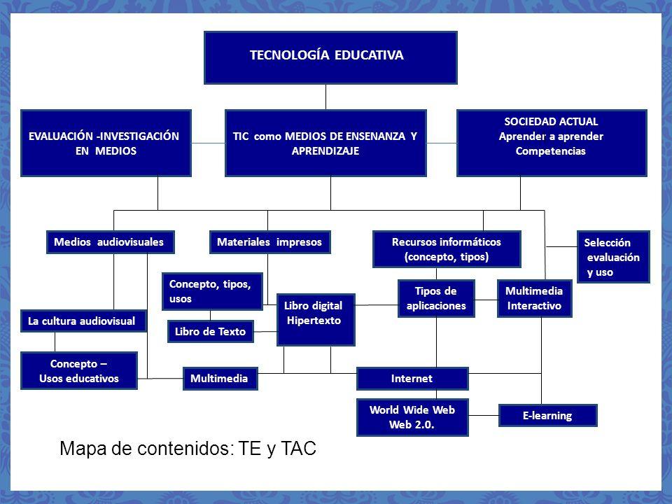 Mapa de contenidos: TE y TAC