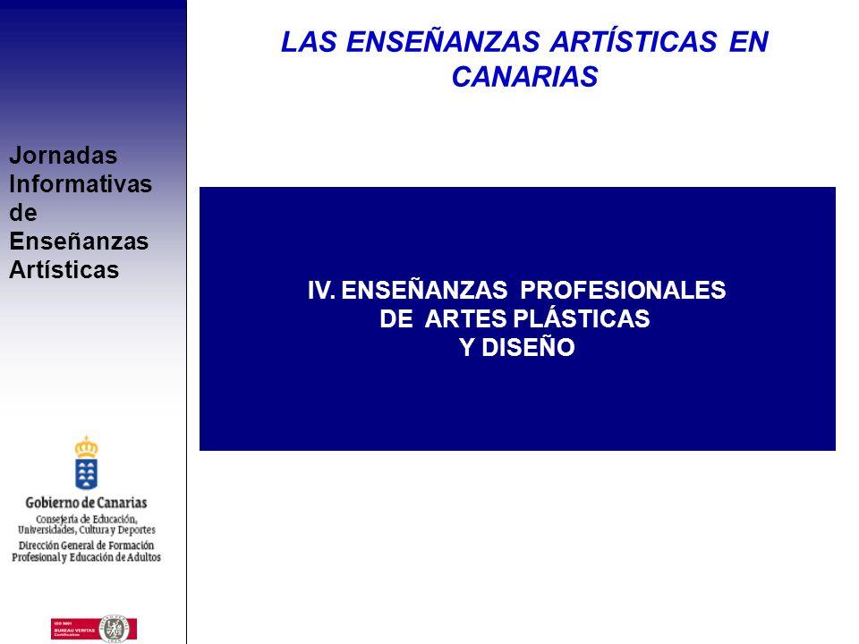 LAS ENSEÑANZAS ARTÍSTICAS EN CANARIAS IV. ENSEÑANZAS PROFESIONALES