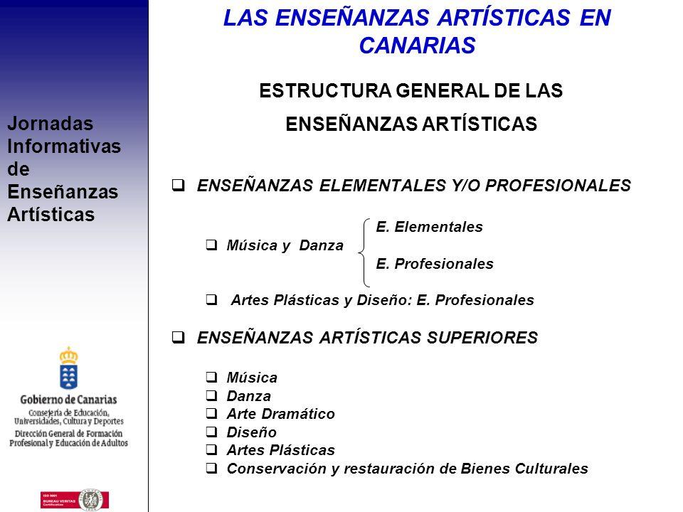 ESTRUCTURA GENERAL DE LAS ENSEÑANZAS ARTÍSTICAS
