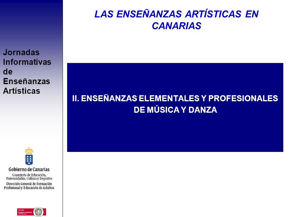 LAS ENSEÑANZAS ARTÍSTICAS EN CANARIAS