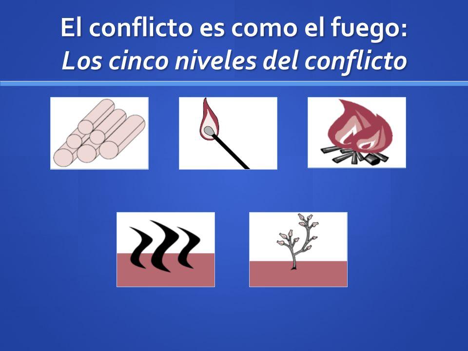 El conflicto es como el fuego: Los cinco niveles del conflicto
