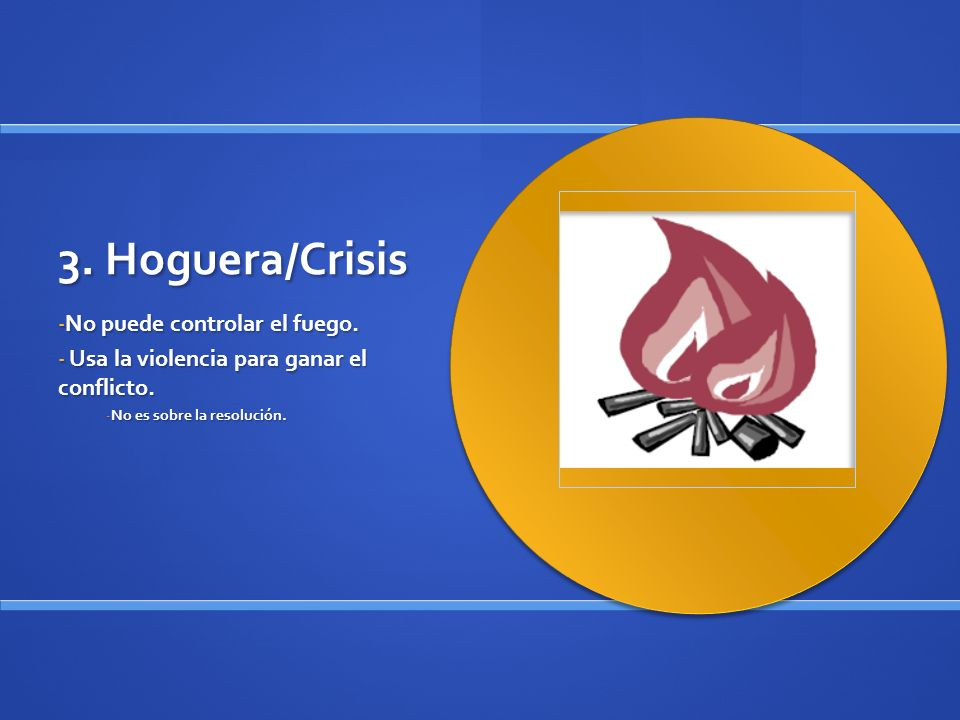 3. Hoguera/Crisis No puede controlar el fuego.
